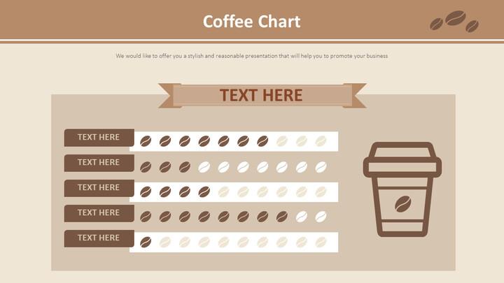 커피 차트 다이어그램_01