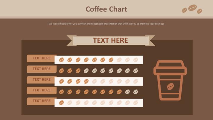 커피 차트 다이어그램_02