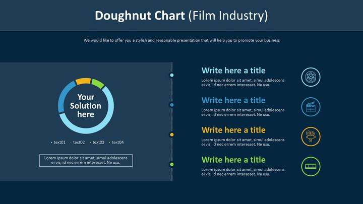 Doughnut Chart (Film Industry)_01
