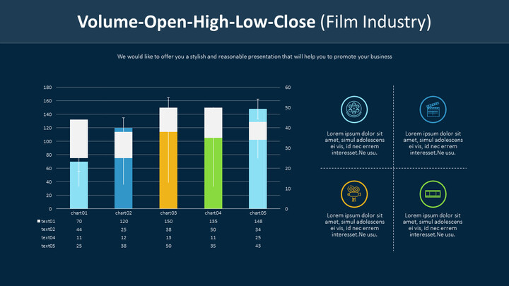 Volume-Open-High-Low-Close (Film Industry)_01