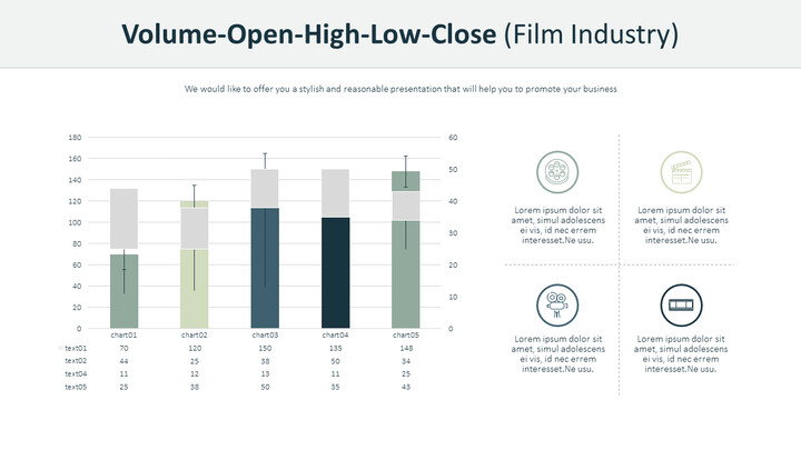 Volume-Open-High-Low-Close (Film Industry)_02