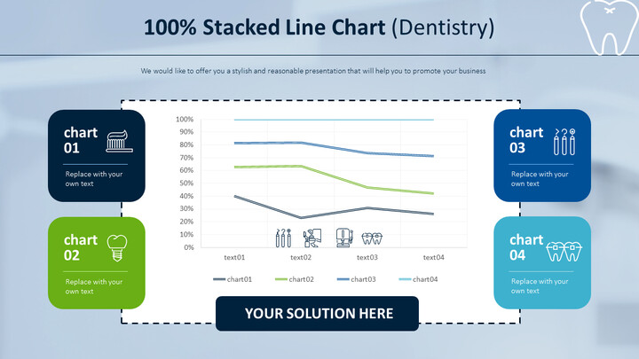 100% Stacked Line Chart (Dentistry)_01