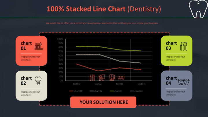 100% Stacked Line Chart (Dentistry)_02