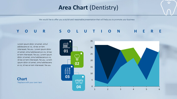 Area Chart (Dentistry)_01