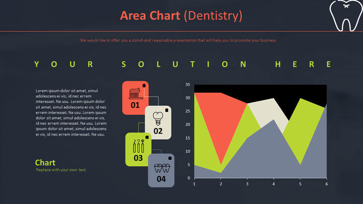 Area Chart (Dentistry)_02
