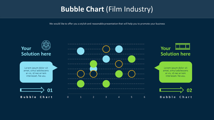 Bubble Chart (Film Industry)_01