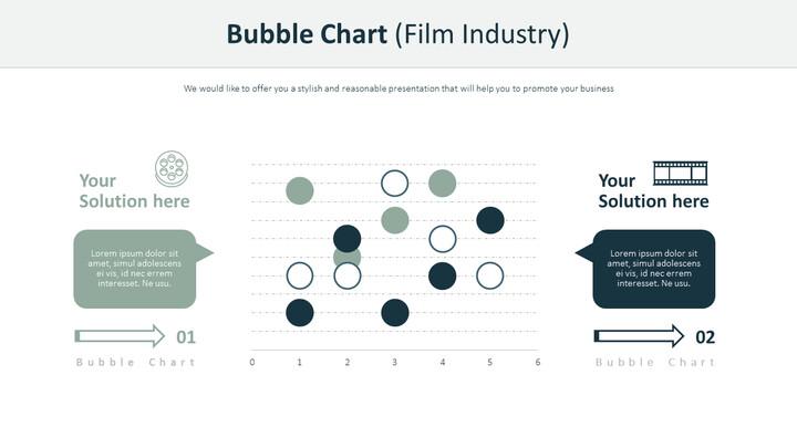 버블 차트 (영화 산업)_02