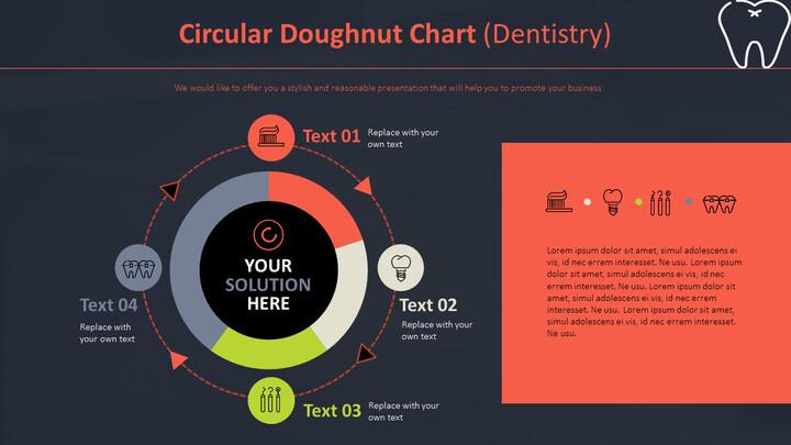 Circular Doughnut Chart (Dentistry)_02