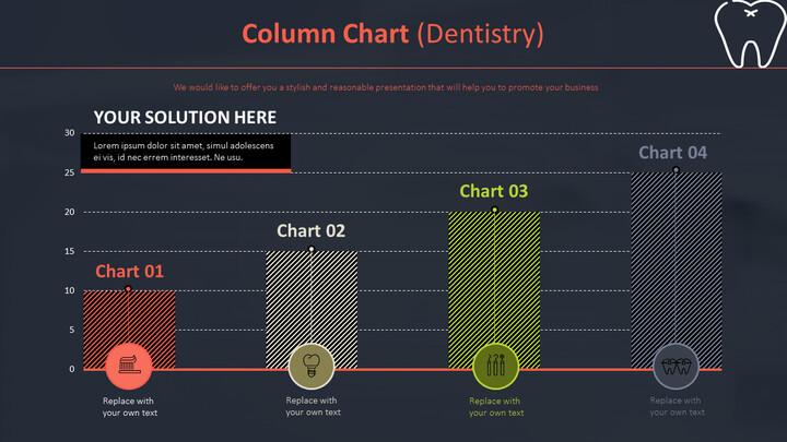 Column Chart (Dentistry)_02