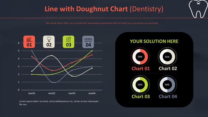 도넛 형 차트 (치과)_02