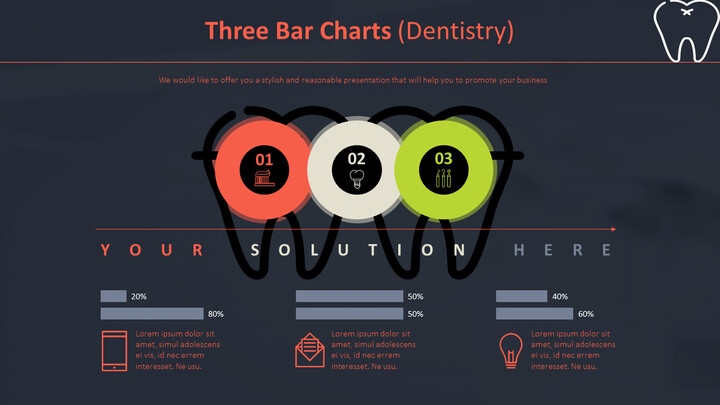 Three Bar Charts (Dentistry)_02