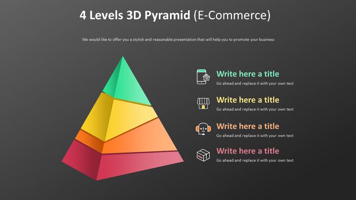 4 Levels 3D Pyramid Diagram (E-Commerce)_01
