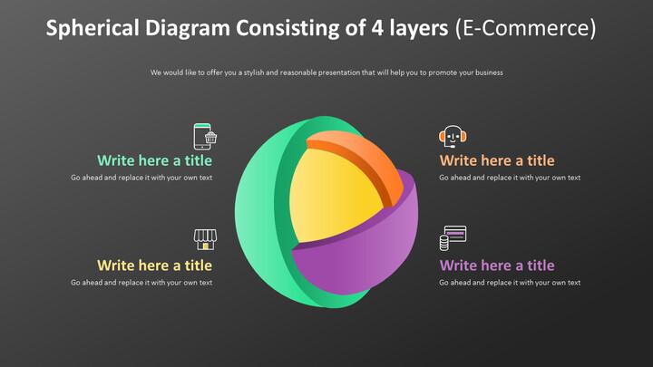 Spherical Diagram Consisting of 4 layers Diagram (E-Commerce)_01