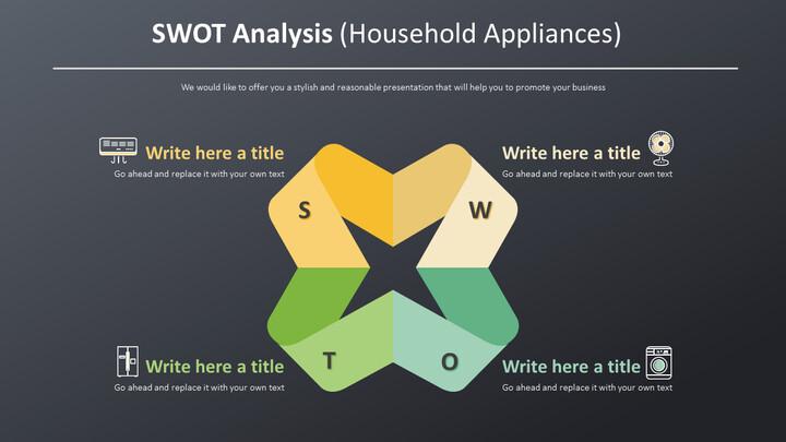 SWOT 분석 다이어그램 (가전 제품)_02