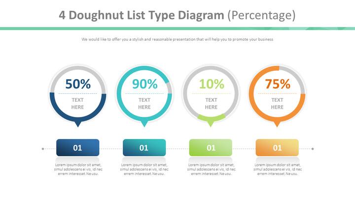 4 도넛 목록 유형 다이어그램 (백분율)_01