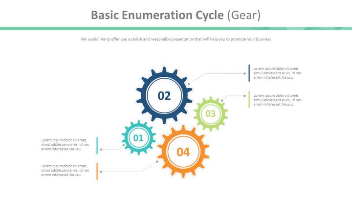 Basic Enumeration Cycle Diagram (Gear)_01