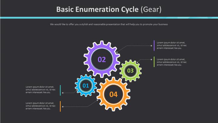 Basic Enumeration Cycle Diagram (Gear)_02