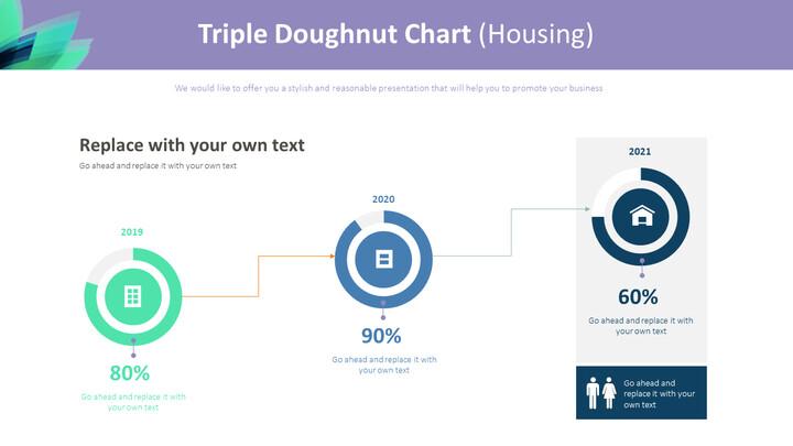 트리플 도넛 차트 (주택)_02