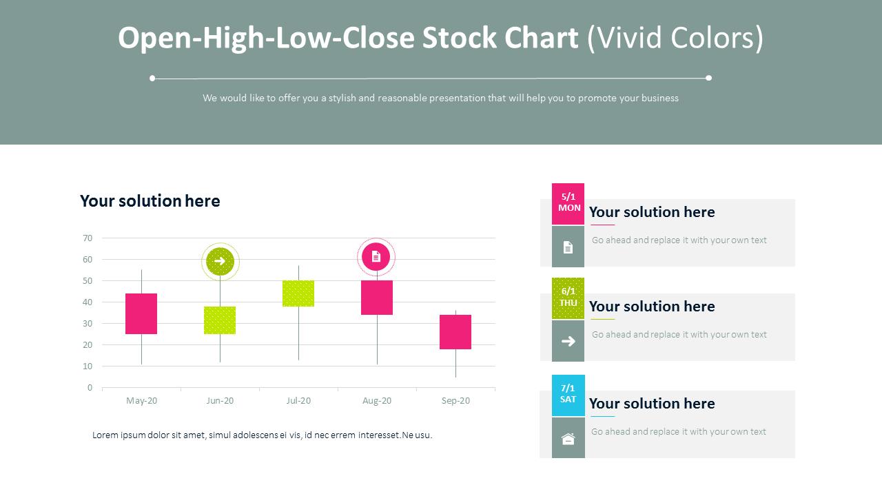 始値-高値-安値-終値の株価チャート(鮮やかな色)