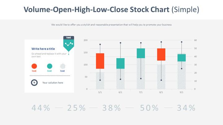 Volume-Open-High-Low-Close Stock 차트 (단순)_01