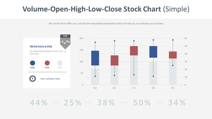 Volume-Open-High-Low-Close Stock 차트 (단순)_02