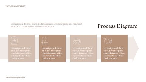 The Agriculture Industry Background PowerPoint_15