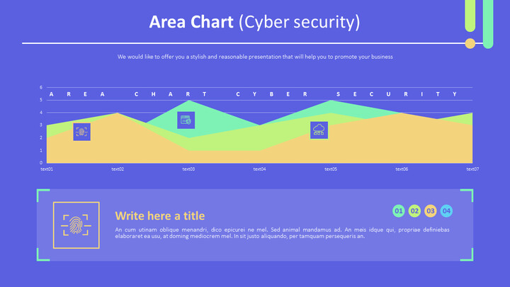 Area Chart (Cyber security)_01