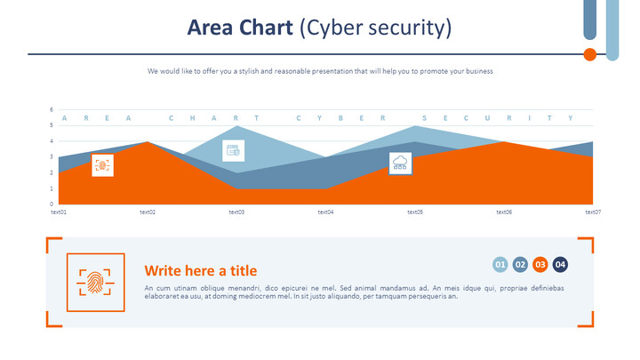 Area Chart (Cyber security)_02