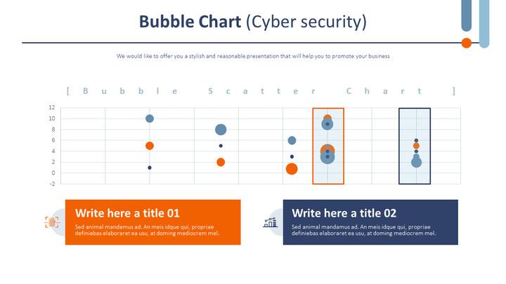 버블 차트 (사이버 보안)_02