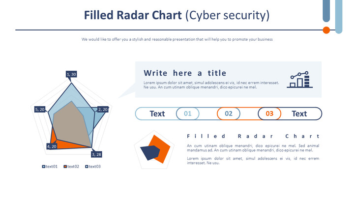 Filled Radar Chart (Cyber security)_02