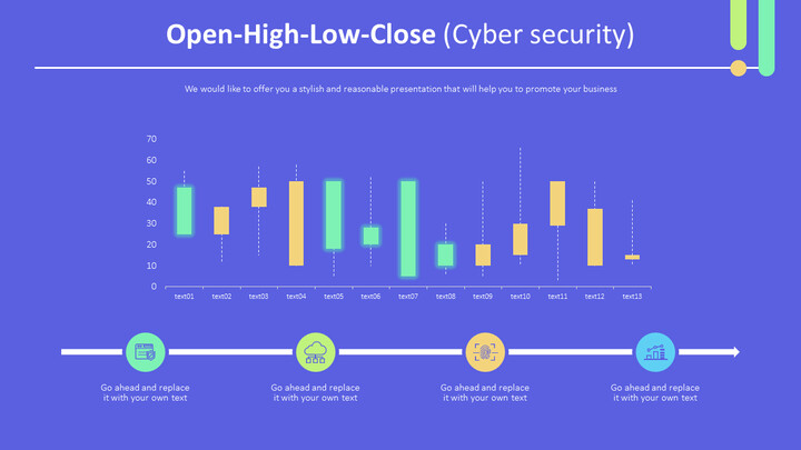 Open-High-Low-Close (Cyber security)_01