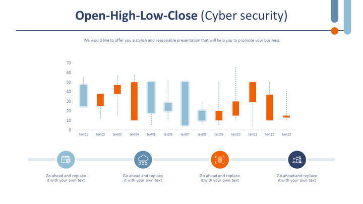 Open-High-Low-Close (Cyber security)_02