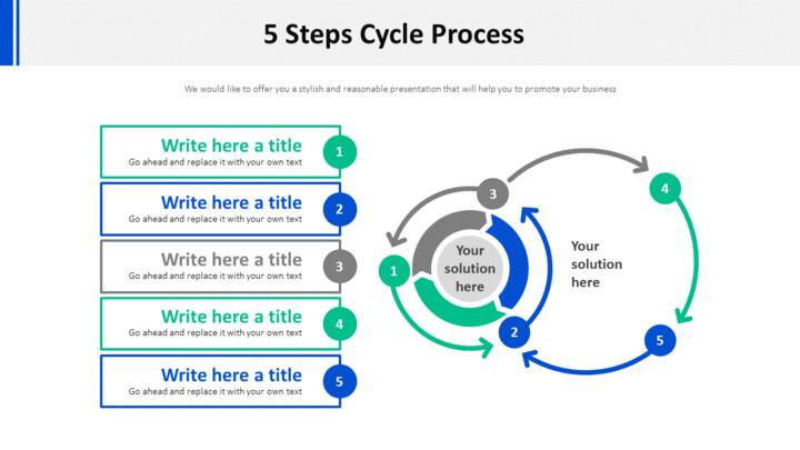 5 단계 사이클 프로세스 다이어그램_01