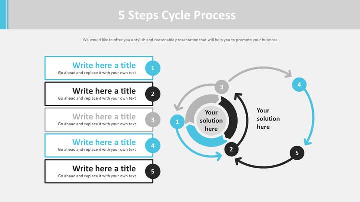 5 단계 사이클 프로세스 다이어그램_02