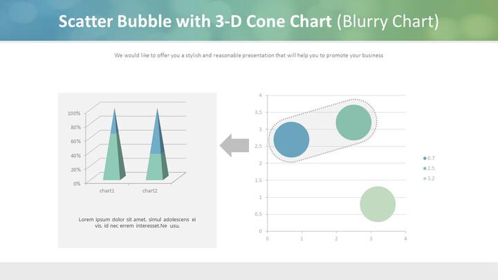 3 차원 원추형 차트가있는 분산 형 버블 (블러 리 차트)_01
