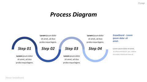 스노우 보드에 대한 기본 팁 및 유용한 정보 PPT 디자인 템플릿_35