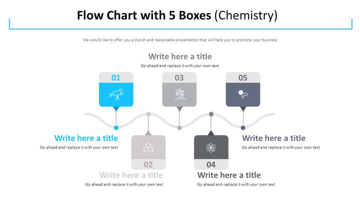 5 개의 상자 다이어그램이있는 순서도 (화학)_01