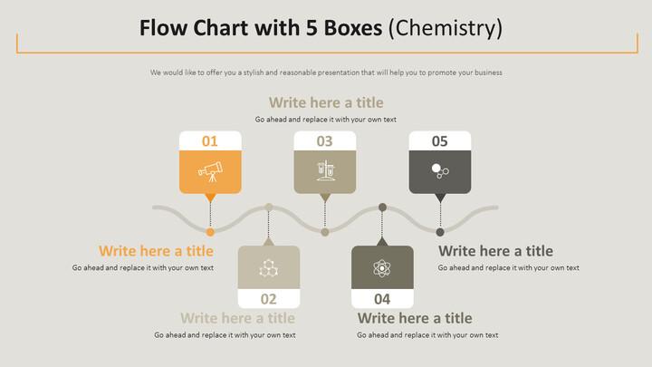 5 개의 상자 다이어그램이있는 순서도 (화학)_02