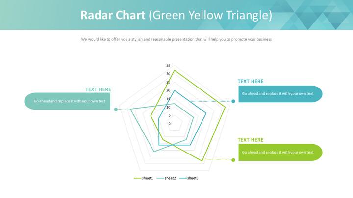 레이더 차트 (녹색 노랑 삼각형)_01