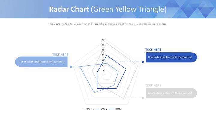 레이더 차트 (녹색 노랑 삼각형)_02