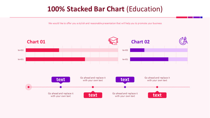 100% Stacked Bar Chart (Education)_01