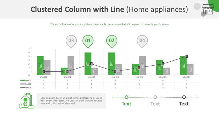Clustered Column with Line Chart (Home appliances)_01