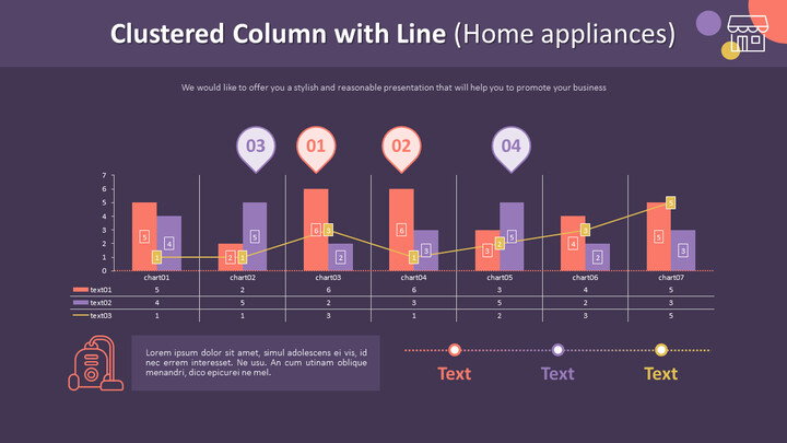 Clustered Column with Line Chart (Home appliances)_02