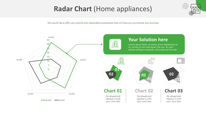 Radar Chart (Home appliances)_01
