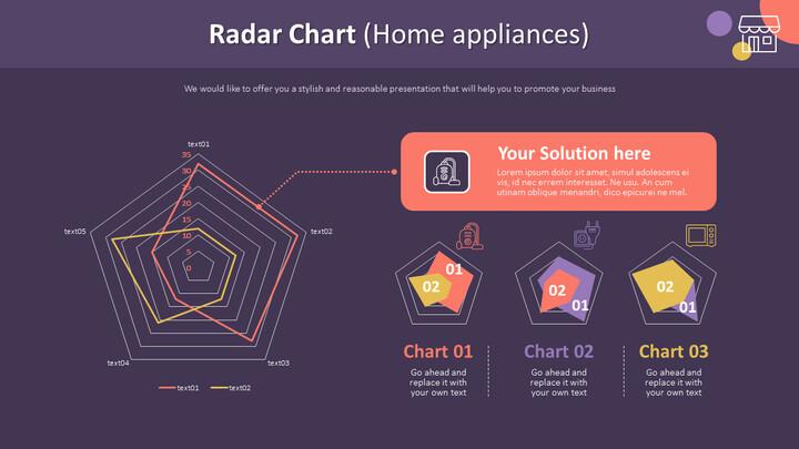 Radar Chart (Home appliances)_02