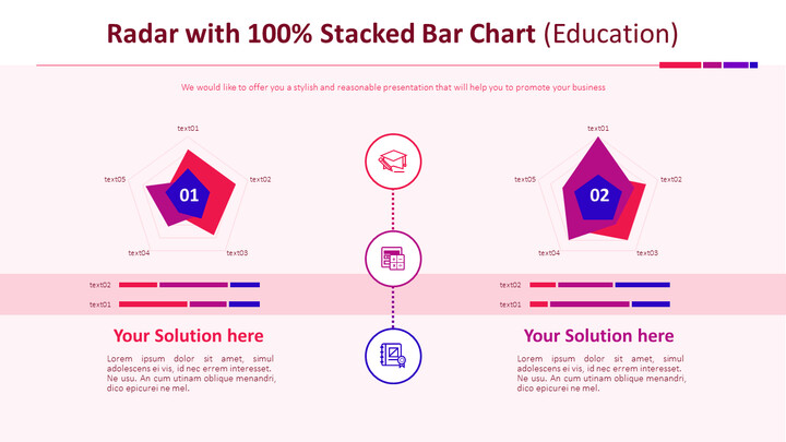 Radar with 100% Stacked Bar Chart (Education)_01