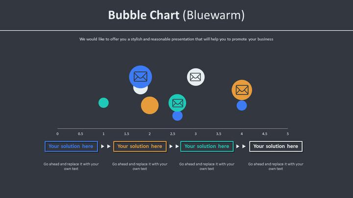 버블 차트 (블루 웜)_01