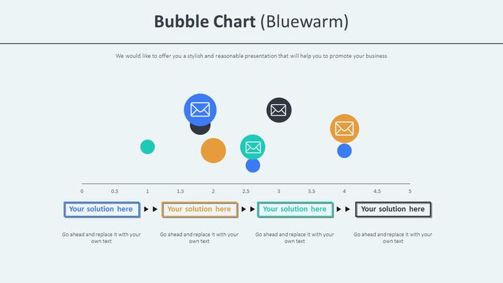 버블 차트 (블루 웜)_02