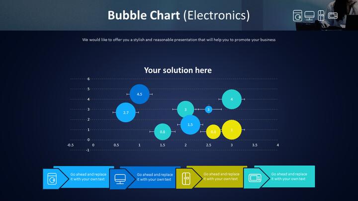 버블 차트 (전자 제품)_02