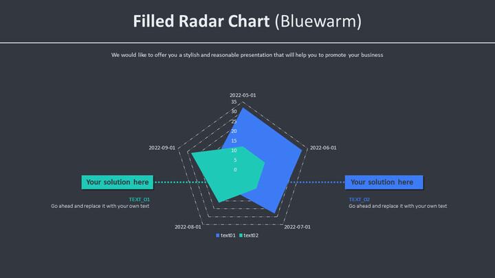 채워진 레이더 차트 (Bluewarm)_01